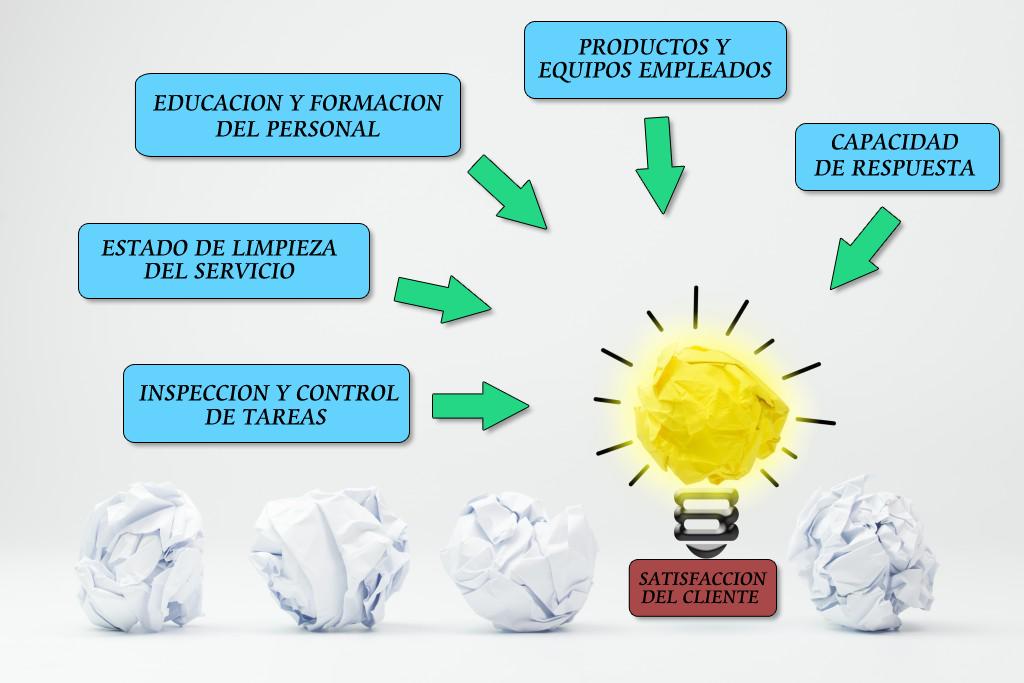 ideas-para-salir-de-la-crisis-en-sector-limpieza